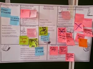 пример работы с бизнес моделью
