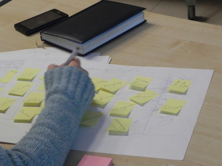 Заполняем Шаблон бизнес-модели