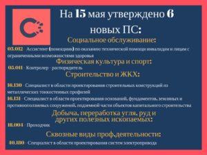 Утверждено 6 новых ПС на 15.05.17