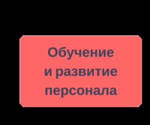 obuchenie