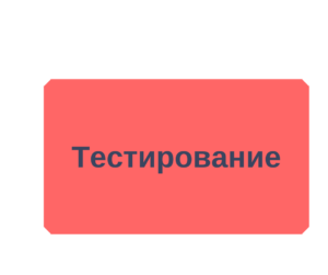 testirovanie
