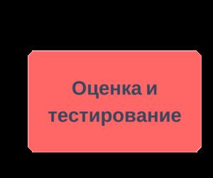 testozenka