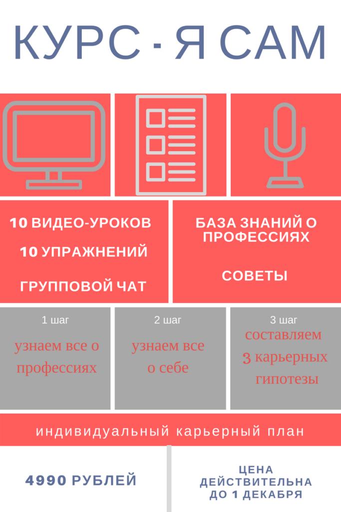 курс_я_сам